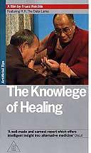 Tibetan Medical & Astro
